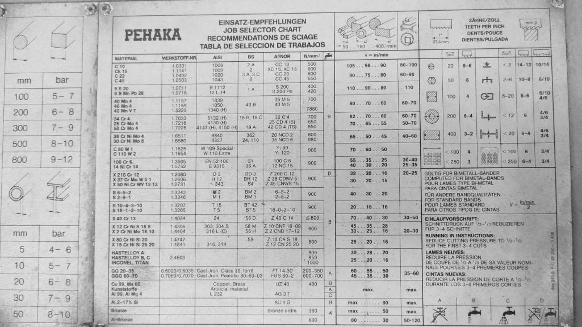Lot 40 - PEHAKA HORIZONTAL BAND SAW; MODEL HS 820/1050