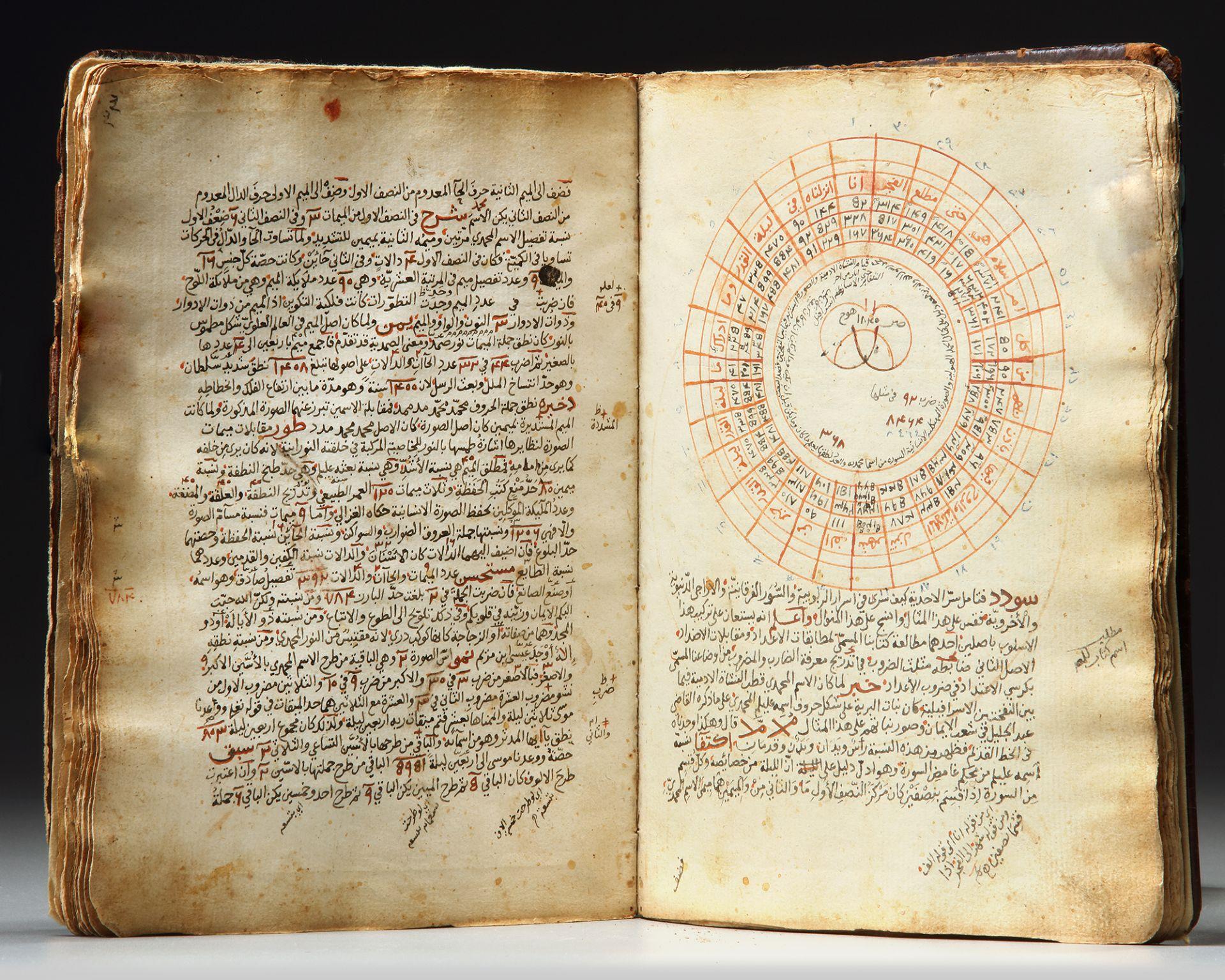 TAWIL AL'IASHARH W ATMATHIL ALEIBARIH