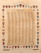 "19th Century English School. ""The Roll of Battle Abbey. A O 1066"", surrounded by Coats of Arms,"
