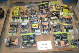 ASSORTED RYOBI CHARGERS AND BATTERIES(22 PCS)