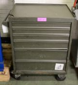Mobile Green Tool Cabinet.