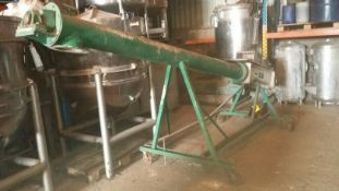 Labour 20Q Stainless Steel 20Q Slurry Pump, with m