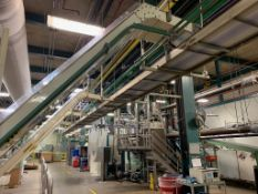 (Located in Burlington WI) Overhead Feeding Conveyor System to Storveyor. RIGGING FEE: $8800