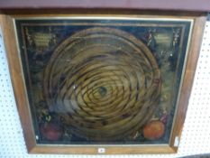 A reverse glass picture of the Ancient Hypothesis depicting the planets' orbits around the Earth (61