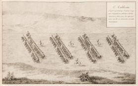 Drummond de Melfort (Comte de). Traité sur la cavalerie, 1st edition, 1776, atlas only