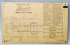 BRISTOL TRANSPORT GREASING AND LUBRICATE FIBREGLAS