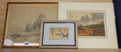 Late 19th century Russian School, watercolour, Collecting firewood in winter, signed initials, 8 x