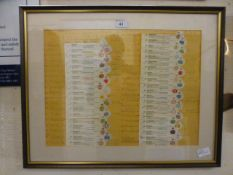 A framed and glazed set of commentators notes possibly by Sir Peter O'Sullivan for the 1988 Grand