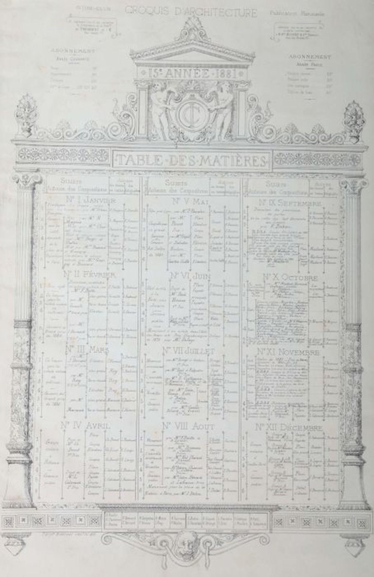 Intime-Club Croquis d'architecture, Publication mensuelle, Paris, 1878/81/84, 3 Bde. (12./15./18. - Bild 3 aus 6