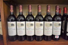 Six 75cl bottles of Chateau Patache d'Aux, 1995, Cru Bourgeois Medoc. (6)