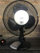 HONEY WELL BLACK DESK TOP FAN