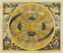 Himmelskarte. - Scenographia Systematis Copernicani, Darstellung des heliozentrischen