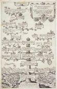 Albizzi, Antonio: Principium Christianorum stemmata ... Editio secunda. Augsburg: Dominicus Custos