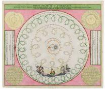 Himmelskarte. - Motus Planetarum superiorum qui secundum Tychonis Hypothesin singulis suis