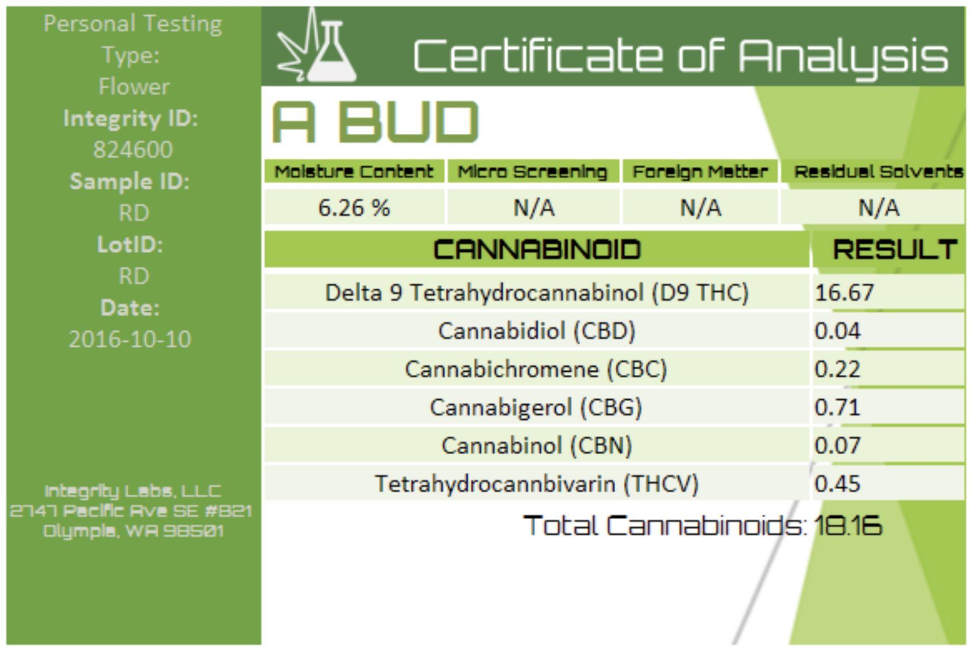 Unused/FactoryNew Revolution Cannabis & Hemp Flower Finisher System Model RDF 4300.100-200 lbs/8 hrs - Image 29 of 32