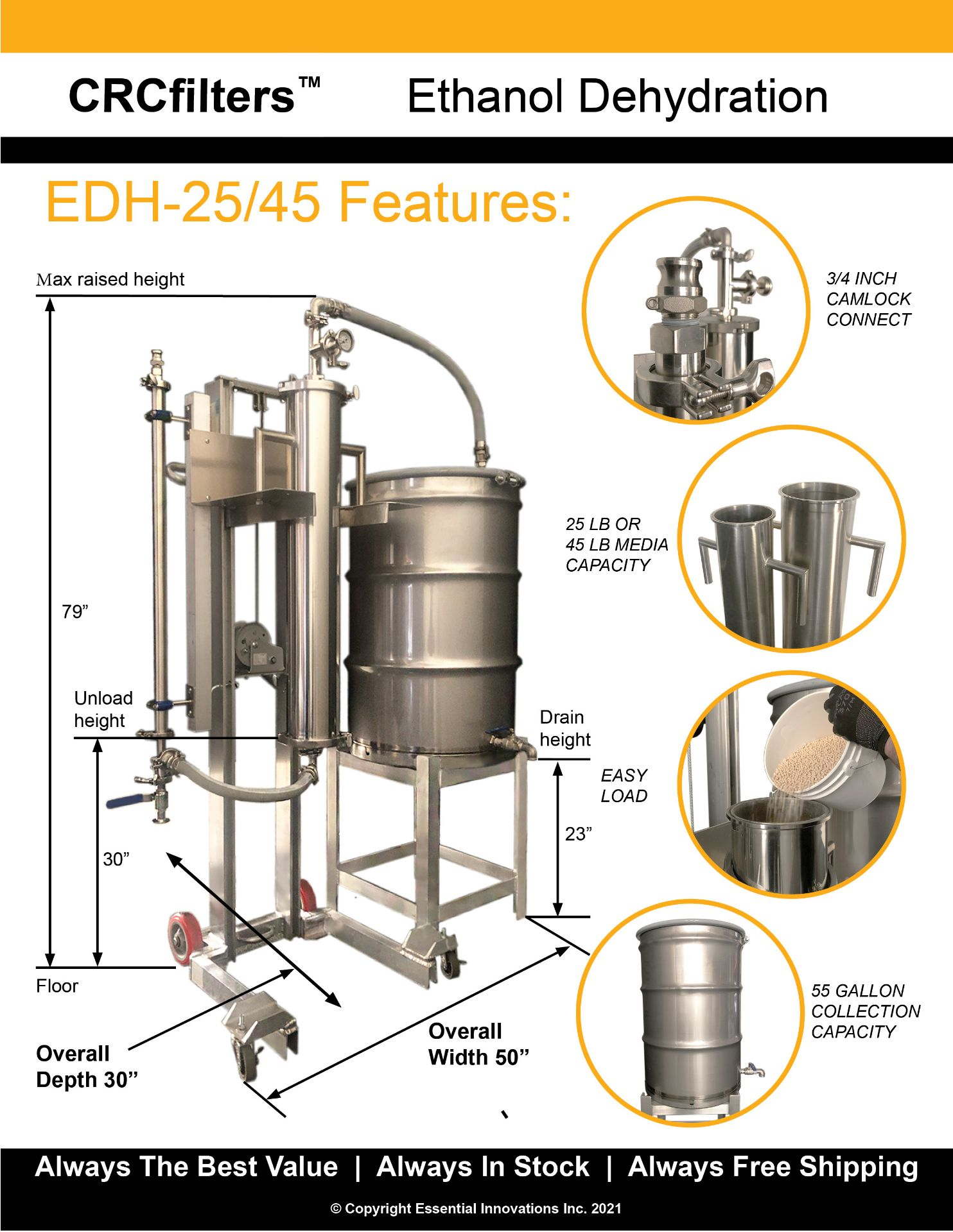 Used/Refurbished-CRCfilters Ethanol Dehydration System EDH-25. 25lb capacity 55 gal collection drum. - Image 4 of 6