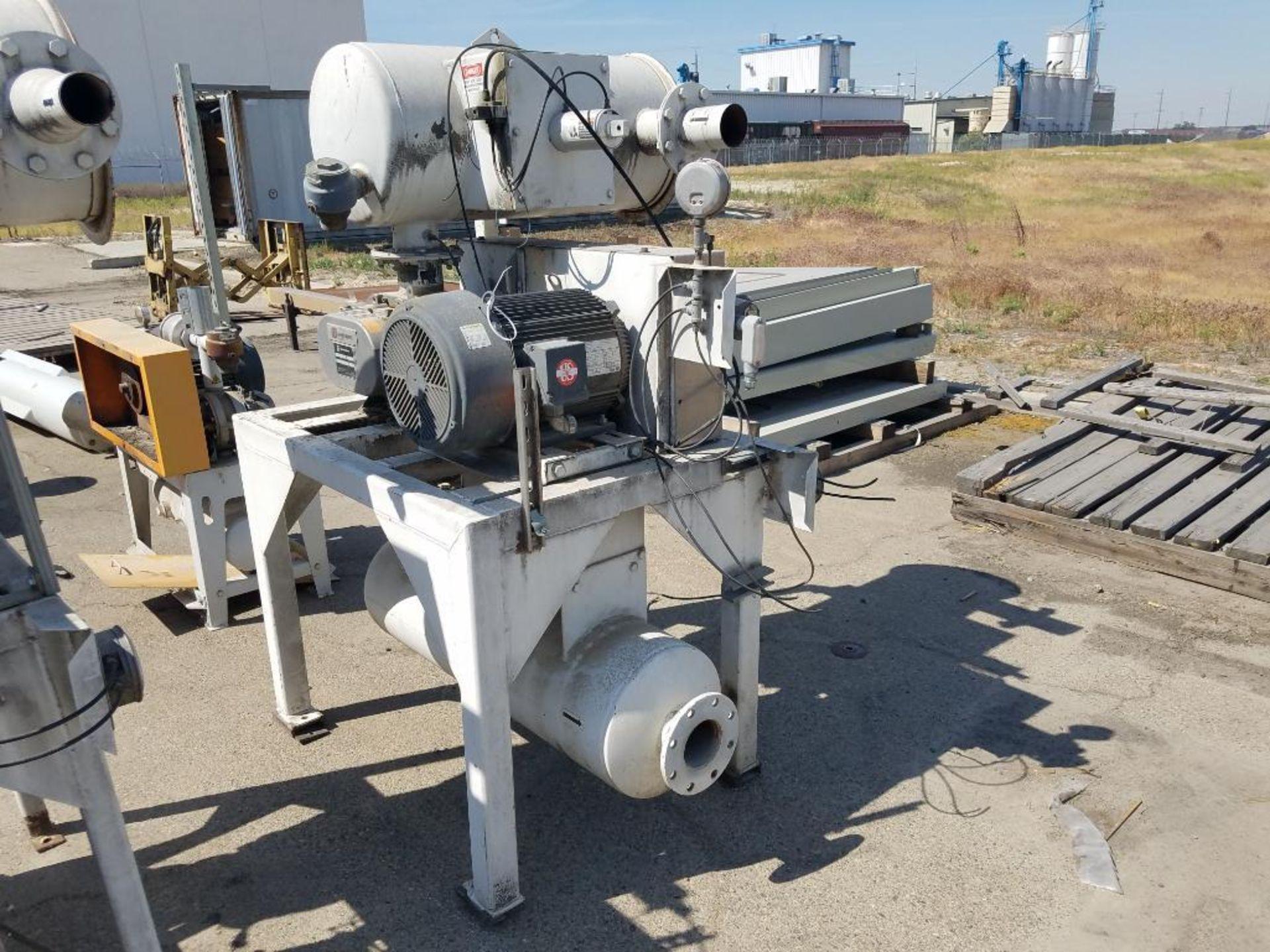 Gardner Denver Sutorbilt rotary positive blower