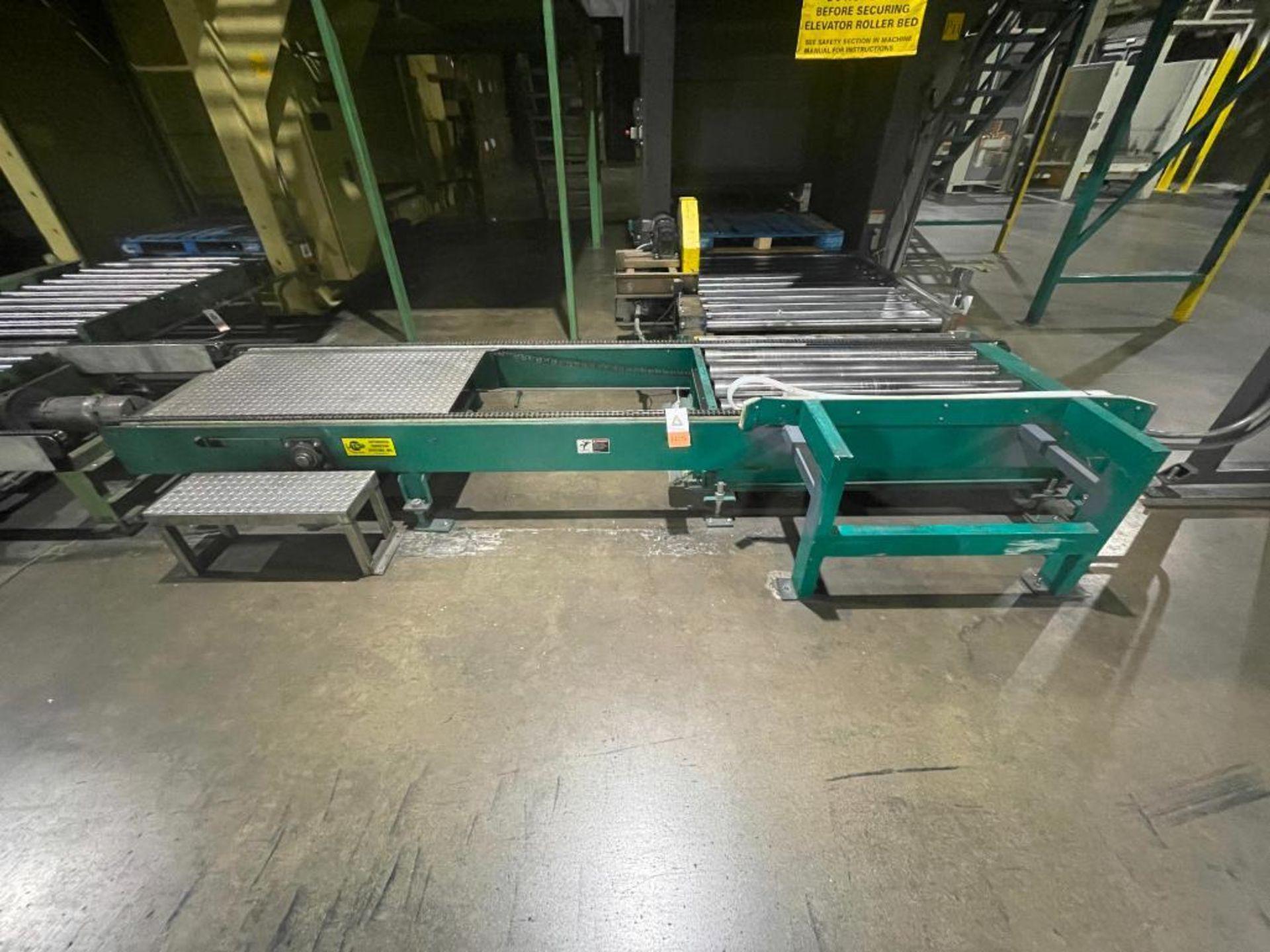Automated Conveyor Systems full pallet conveyor