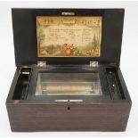 Schweizer Walzenspieluhr, um 1890