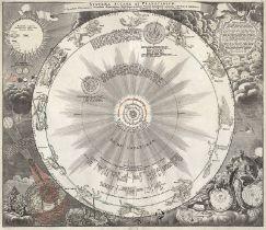 Homann, Johann Baptist: Systema solare et planetarium ex hypothesi