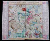 "Johann Baptista Homann, coloured celestial chart, ""Globi Coelestis in Tabulas Planas Redacti Pars"