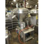 Handtmann Mdl. HVF-90 Vacuum Stuffer Pump (Equipment must be removed by Thursday, June 24th no