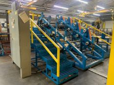 """Builder Complete System #2, 52"""" Wide Rollers, 2 Sets of Stairs, A/B Controls, Spinner Machine"""