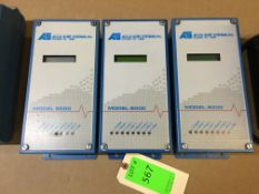 Auc-Sort Systems Decoder