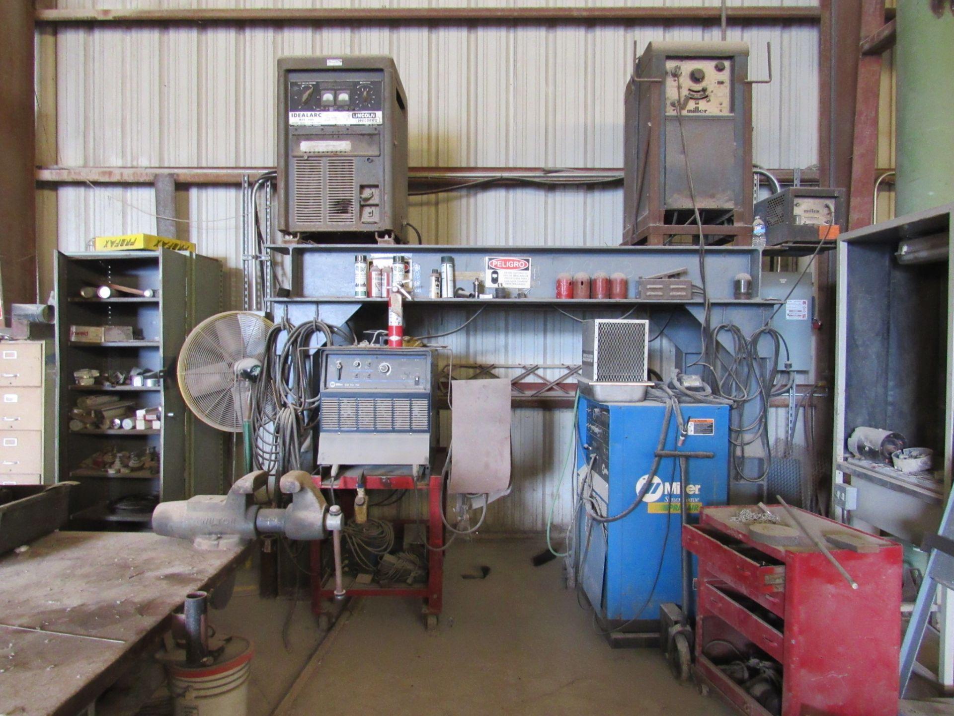 Welding Units and Equipment
