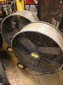 TPI industrial fans
