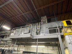 20,000 CFM Trane Airpak HVAC Unit, Phase 3, 460 volts   Rig Fee $5500