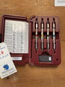 MOHS Hardness Tester Kit