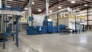 PVD Coating Production Line