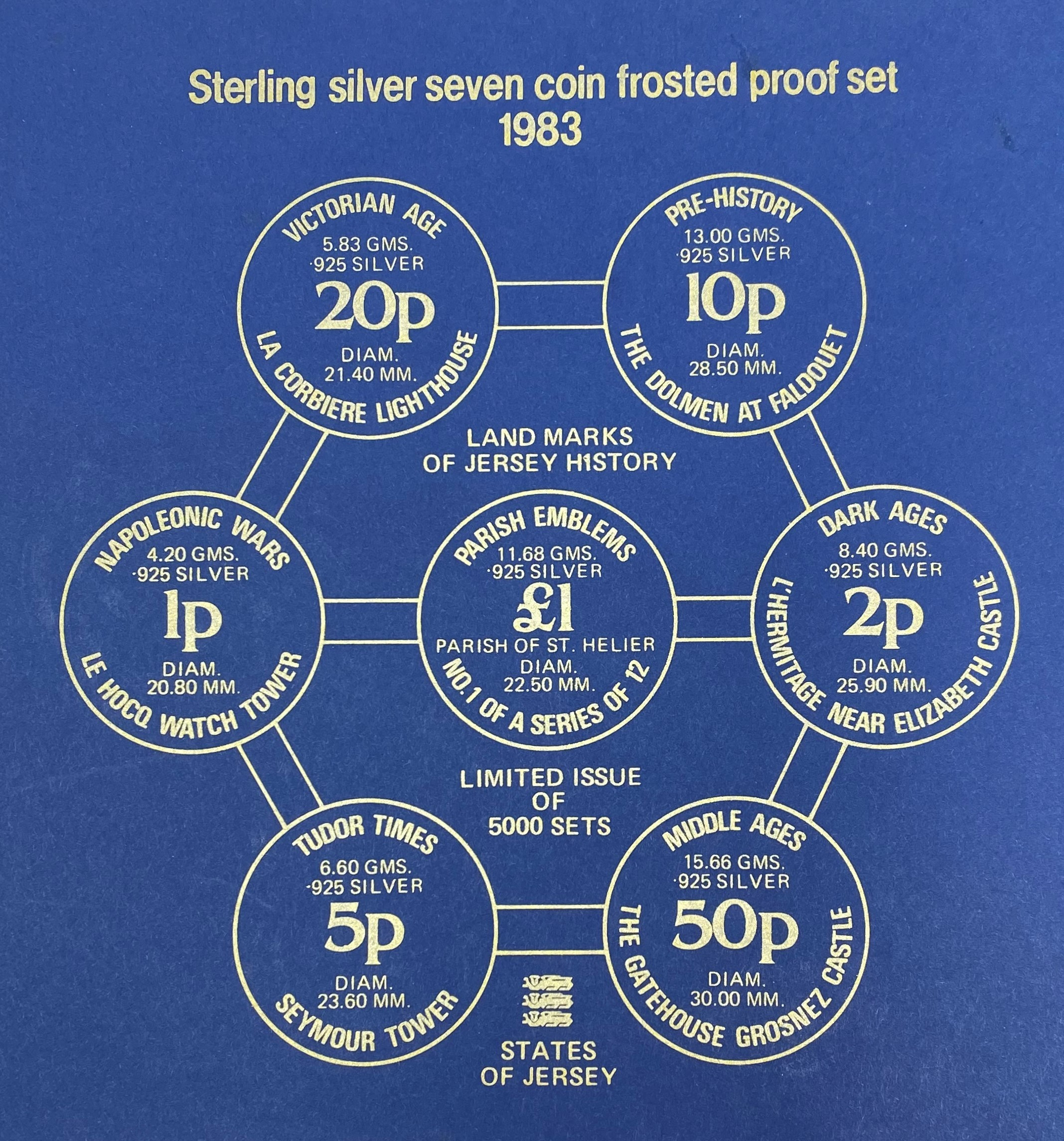 A Jersey silver frosted proof coin set, 1983 - Image 2 of 2