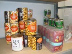 A quantity of non-perishable food stock including canned vegetables, flour, coconut milk, pasta,