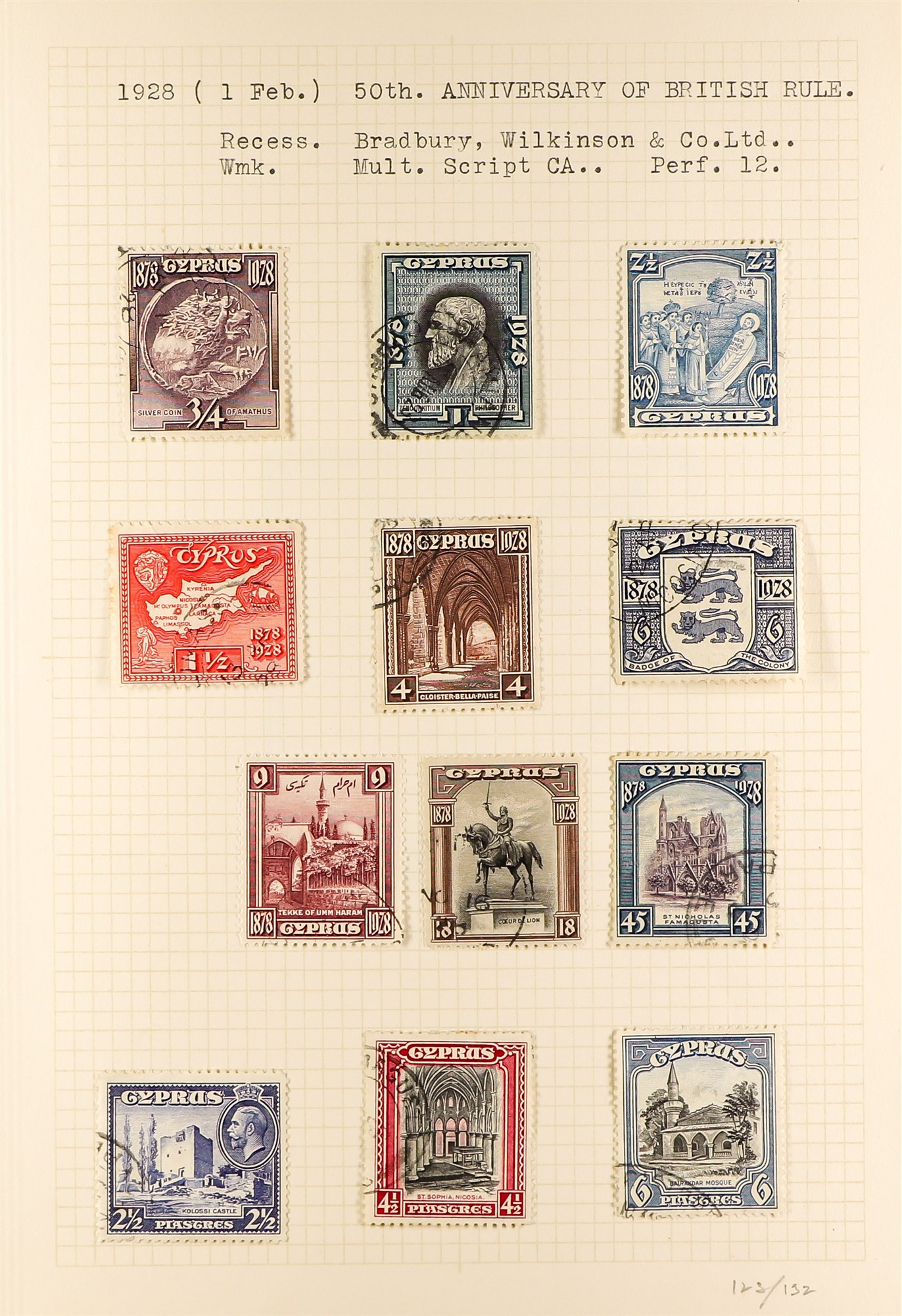 CYPRUS 1880-1935 old used collection incl. 1880 GB overprints including 2½d & ½d plate 15 used,