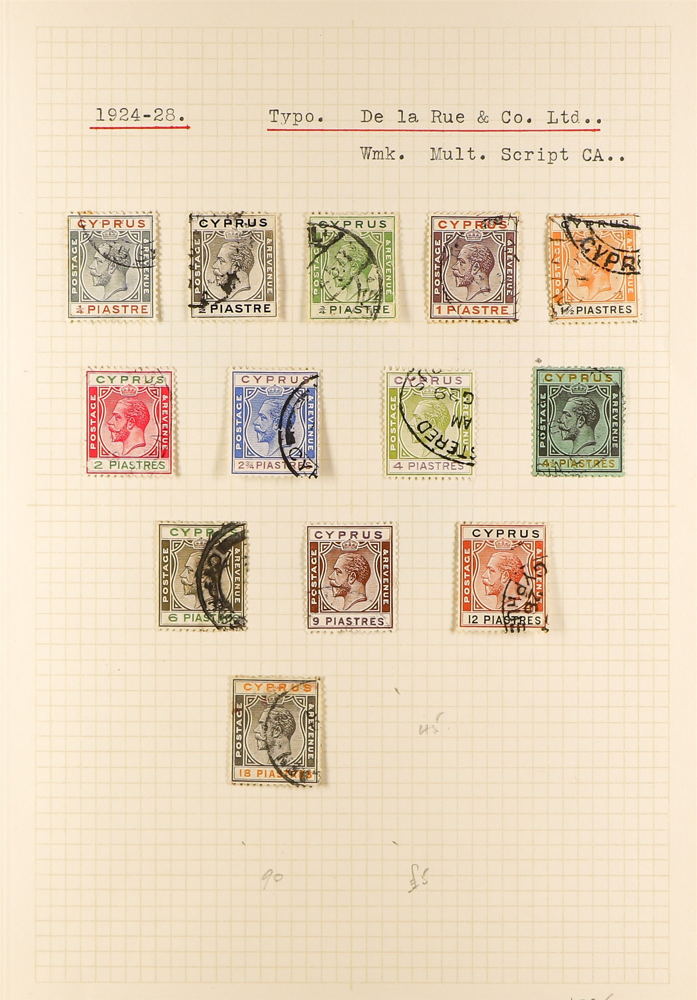 CYPRUS 1880-1935 old used collection incl. 1880 GB overprints including 2½d & ½d plate 15 used, - Image 5 of 7