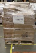 Mixed Pallet of 886 items, Brands include Lifebuoy & Babybjorn. Total RRP Approx £9,802