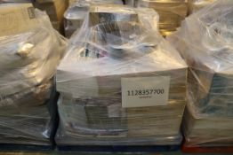 Mixed Pallet = 127 Baby items, Brands include Tommee Tippee. Total RRP Approx £2317