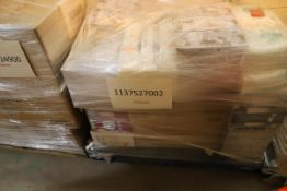 Mixed Pallet = 124 Baby items, Brands include Avent & MAM. Total RRP Approx £1955