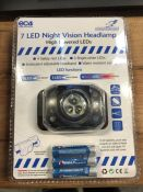 APPROX 48 X ECO 7 LED NIGHT VISION HEADLAMPS / AS NEW