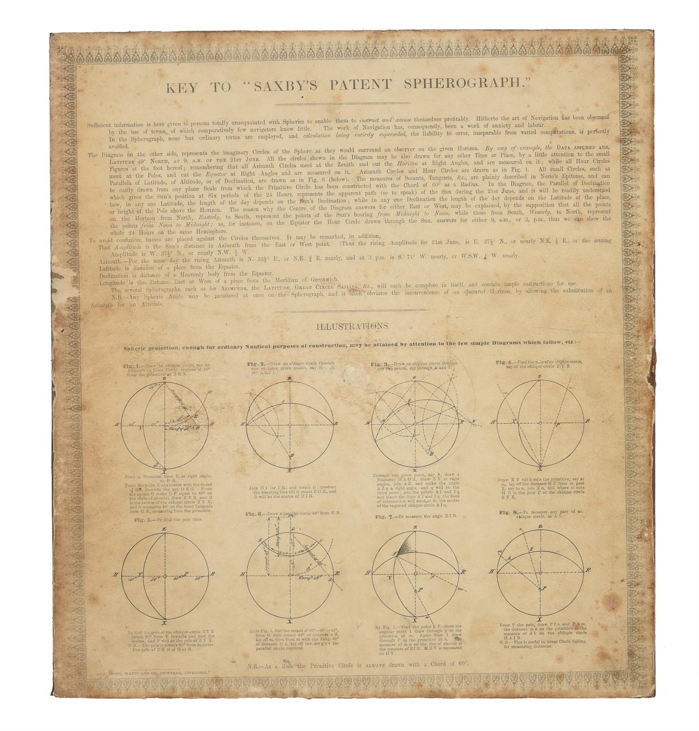 A rare group of 'Saxby's patent spherograph' marine navigational error calculator panels - Image 16 of 19