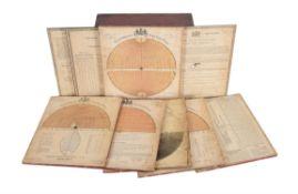 A rare group of 'Saxby's patent spherograph' marine navigational error calculator panels