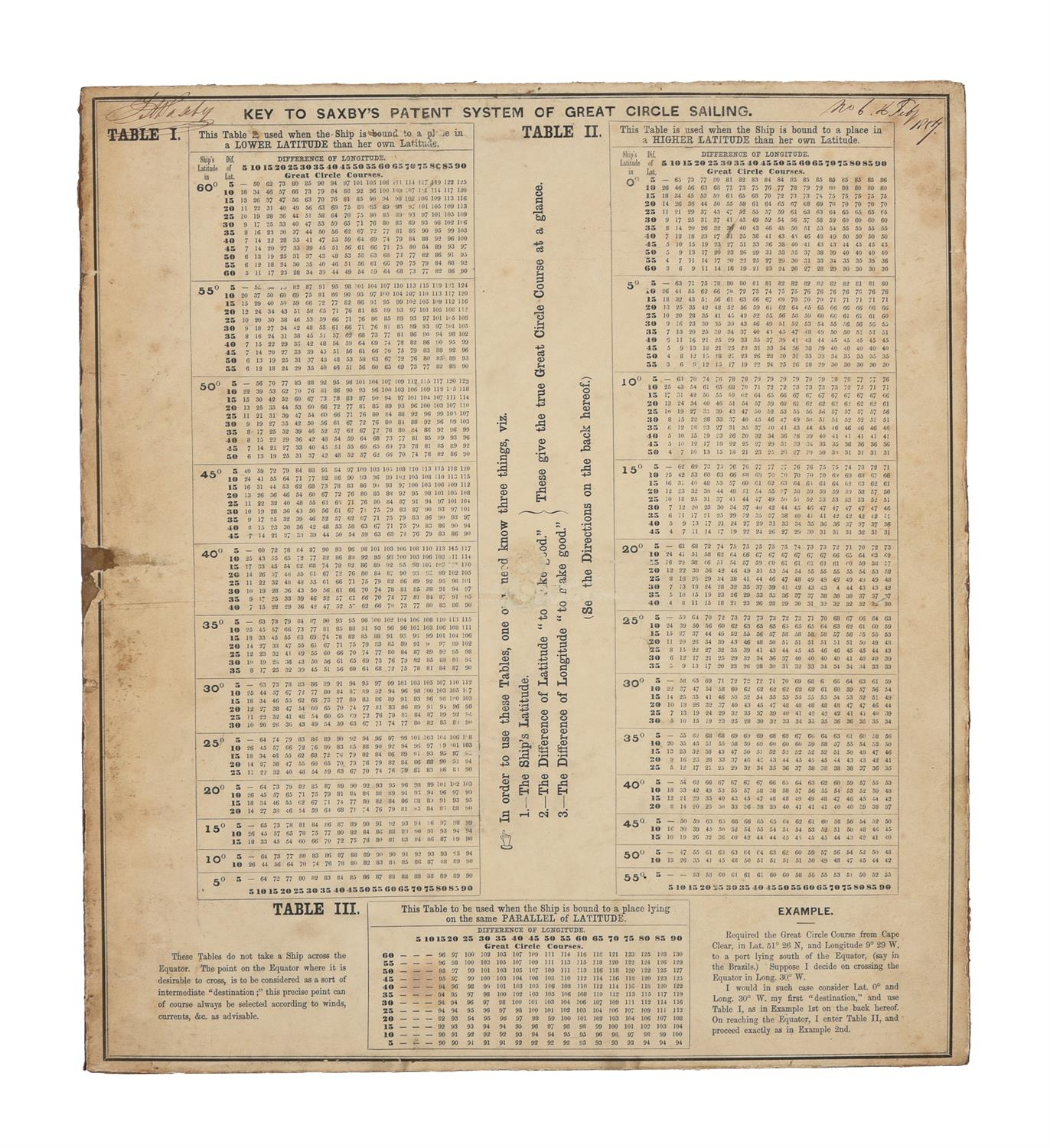 A rare group of 'Saxby's patent spherograph' marine navigational error calculator panels - Image 11 of 19