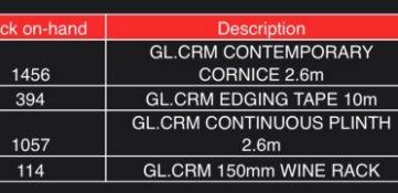 Quantity of assorted Cream gloss cornice/pelmet, E