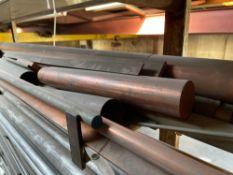 Copper materials