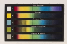 von Bezold (Dr. Wilhelm) The Theory of Color in its Relation to Art and Art-Industry, Boston, 1876.