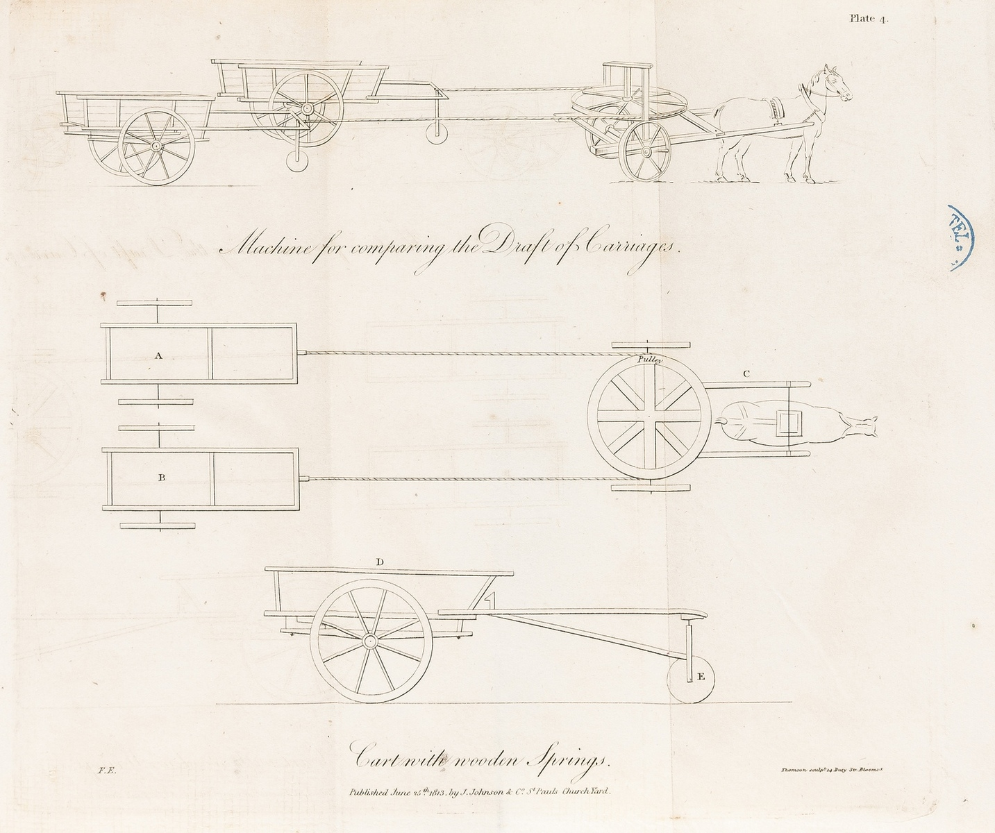 Transport.- Edgeworth (Richard Lovell) An Essay on the Construction of Roads and Carriages, 1817.