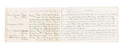 Yorkshire.- Fox Hunting Diary, manuscript, original morocco, gilt, 1886-87.