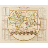 World.- Chatelain (Henri Abraham) Plan de l'Histoire Universelle, ou l'on voit les Quatre …